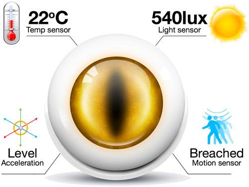 fabaro-motion-sensor-2